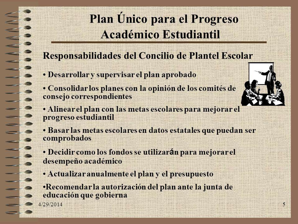 4/29/20145 Plan Único para el Progreso Académico Estudiantil Responsabilidades del Concilio de Plantel Escolar Desarrollar y supervisar el plan aproba