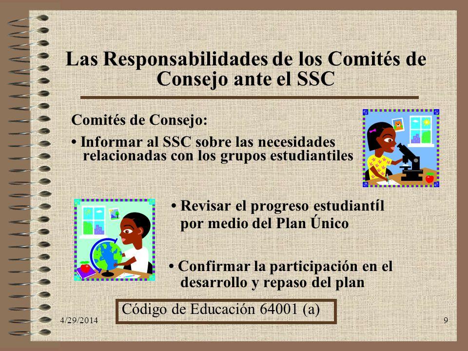 4/29/20149 Comités de Consejo: Informar al SSC sobre las necesidades relacionadas con los grupos estudiantiles Revisar el progreso estudiant í l por m