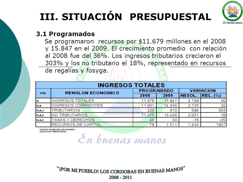 III. SITUACIÓN PRESUPUESTAL 3.1 Programados Se programaron recursos por $11.679 millones en el 2008 y 15.847 en el 2009. El crecimiento promedio con r