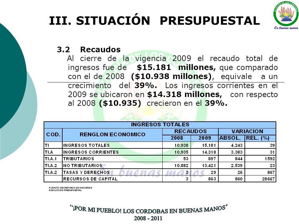 III. SITUACIÓN PRESUPUESTAL 3.2 Recaudos Al cierre de la vigencia 2009 el recaudo total de ingresos fue de $15.181 millones, que comparado con el de 2
