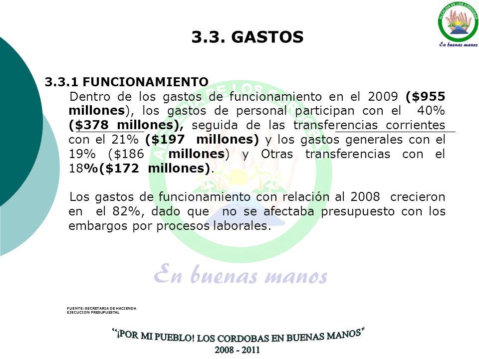 3.3. GASTOS 3.3.1 FUNCIONAMIENTO Dentro de los gastos de funcionamiento en el 2009 ($955 millones), los gastos de personal participan con el 40% ($378