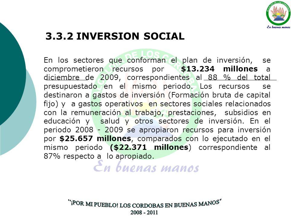 3.3.2 INVERSION SOCIAL En los sectores que conforman el plan de inversión, se comprometieron recursos por $13.234 millones a diciembre de 2009, correspondientes al 88 % del total presupuestado en el mismo periodo.