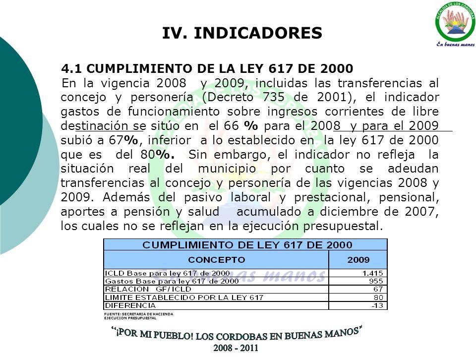 IV. INDICADORES 4.1 CUMPLIMIENTO DE LA LEY 617 DE 2000 En la vigencia 2008 y 2009, incluidas las transferencias al concejo y personería (Decreto 735 d