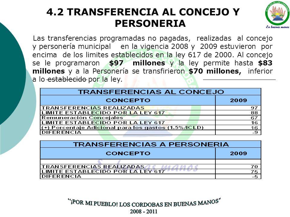 4.2 TRANSFERENCIA AL CONCEJO Y PERSONERIA Las transferencias programadas no pagadas, realizadas al concejo y personería municipal en la vigencia 2008 y 2009 estuvieron por encima de los limites establecidos en la ley 617 de 2000.