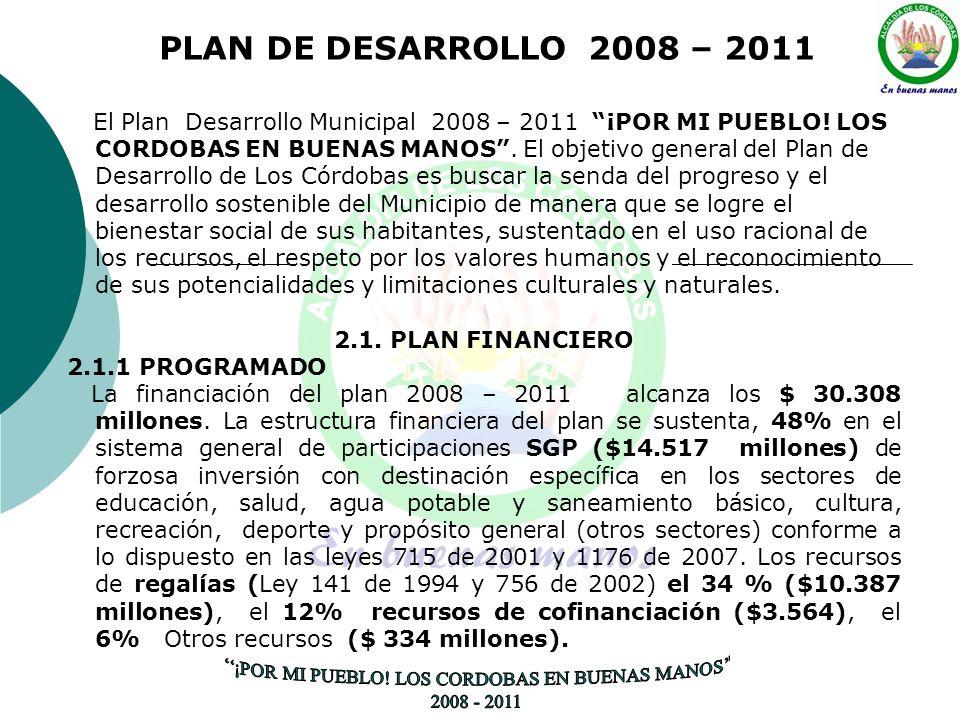 PLAN DE DESARROLLO 2008 – 2011 El Plan Desarrollo Municipal 2008 – 2011 ¡POR MI PUEBLO.