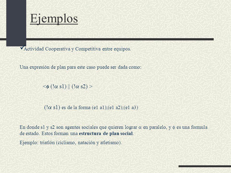Ejemplos Planeamiento Parcial Considerar un plan de la forma (.