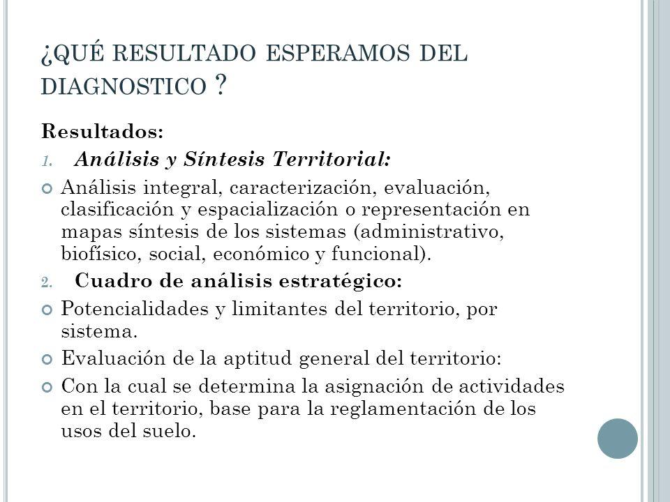 ¿ QUÉ RESULTADO ESPERAMOS DEL DIAGNOSTICO ? Resultados: 1. Análisis y Síntesis Territorial: Análisis integral, caracterización, evaluación, clasificac