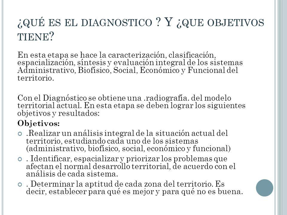 ¿ QUÉ ES EL DIAGNOSTICO ? Y ¿ QUE OBJETIVOS TIENE ? En esta etapa se hace la caracterización, clasificación, espacialización, síntesis y evaluación in