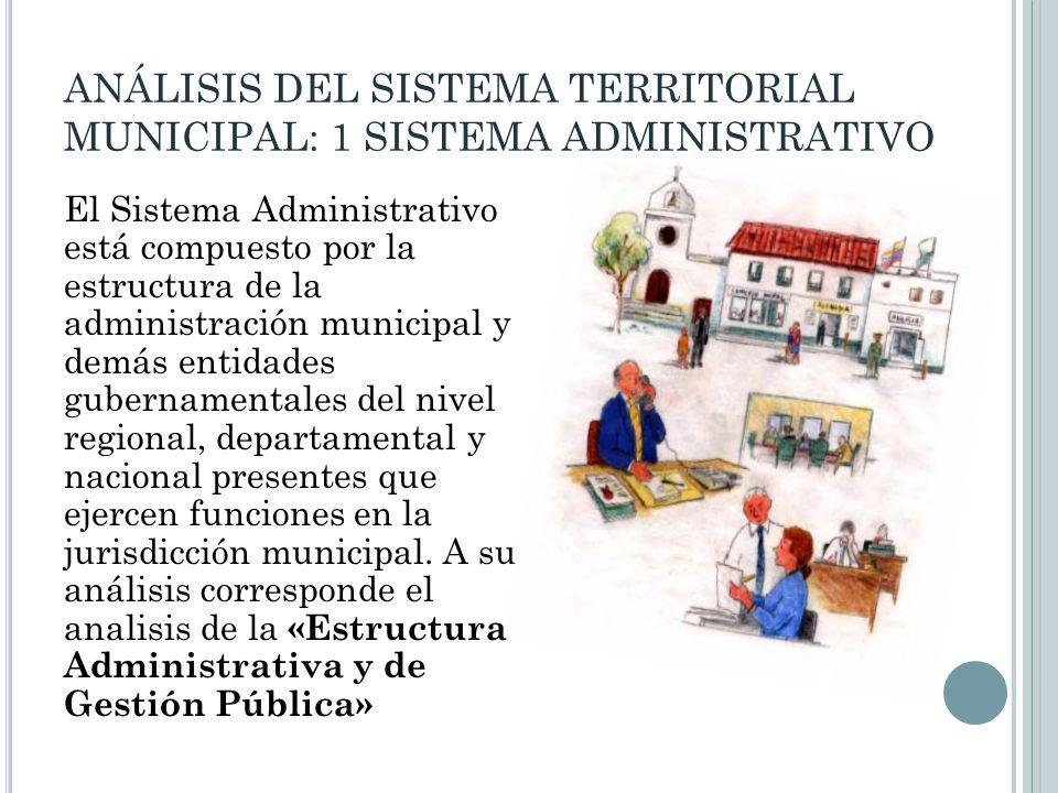ANÁLISIS DEL SISTEMA TERRITORIAL MUNICIPAL: 1 SISTEMA ADMINISTRATIVO El Sistema Administrativo está compuesto por la estructura de la administración m