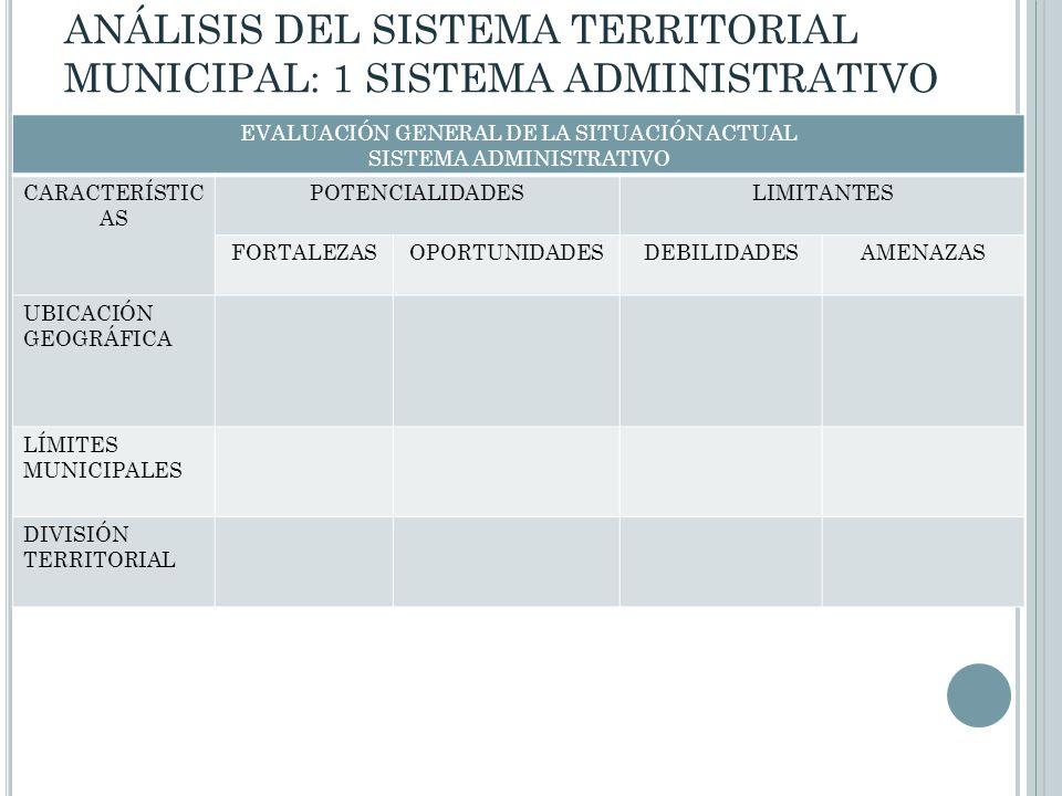 EVALUACIÓN GENERAL DE LA SITUACIÓN ACTUAL SISTEMA ADMINISTRATIVO CARACTERÍSTIC AS POTENCIALIDADESLIMITANTES FORTALEZASOPORTUNIDADESDEBILIDADESAMENAZAS