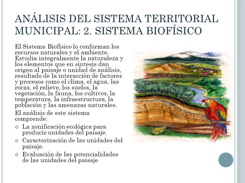 ANÁLISIS DEL SISTEMA TERRITORIAL MUNICIPAL: 2. SISTEMA BIOFÍSICO El Sistema Biofísico lo conforman los recursos naturales y el ambiente. Estudia integ