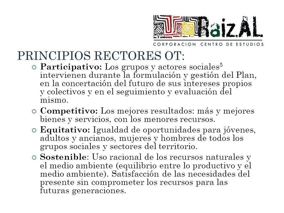 PRINCIPIOS RECTORES OT: Participativo: Los grupos y actores sociales 5 intervienen durante la formulación y gestión del Plan, en la concertación del f