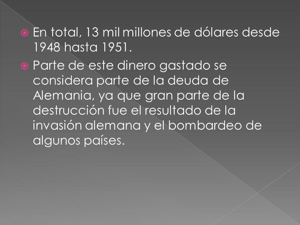 En total, 13 mil millones de dólares desde 1948 hasta 1951. Parte de este dinero gastado se considera parte de la deuda de Alemania, ya que gran parte