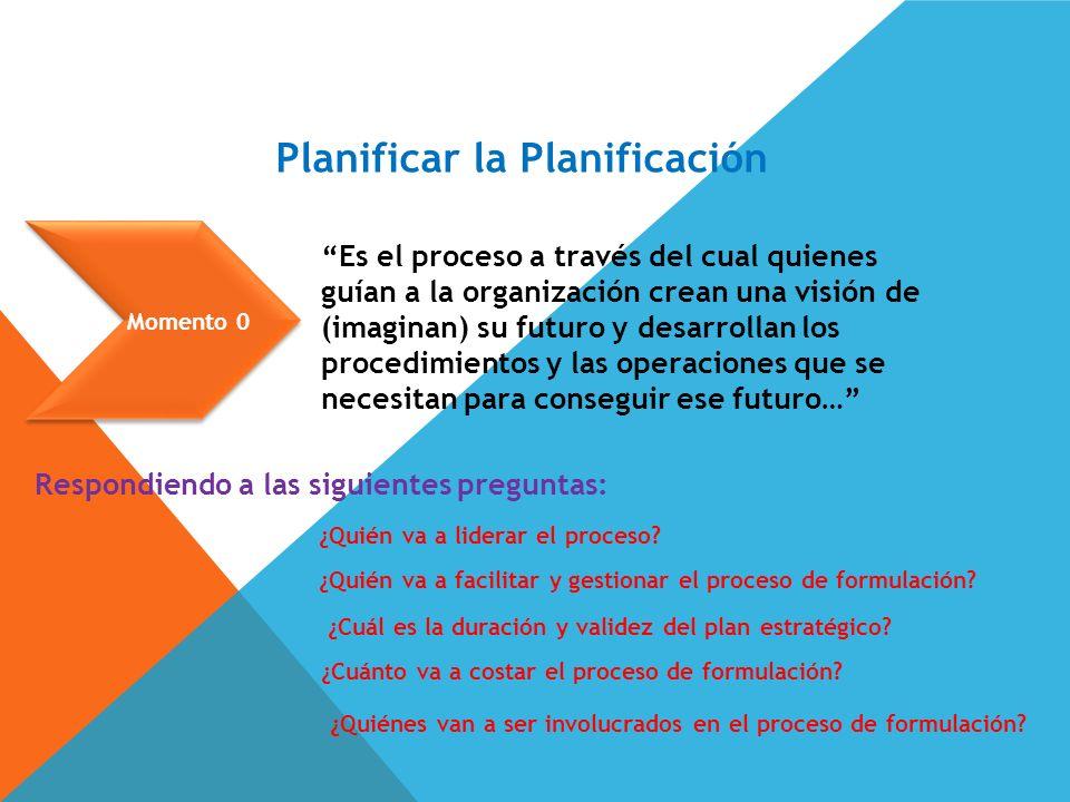 Momento 0 Planificar la Planificación Es el proceso a través del cual quienes guían a la organización crean una visión de (imaginan) su futuro y desar