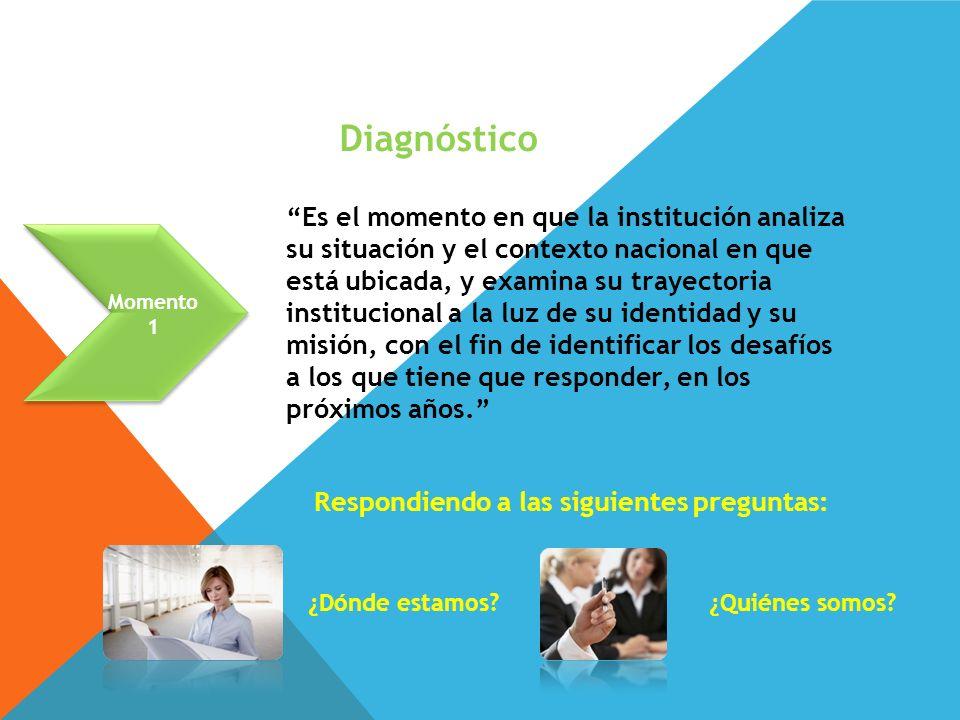 Momento 1 Diagnóstico Es el momento en que la institución analiza su situación y el contexto nacional en que está ubicada, y examina su trayectoria in