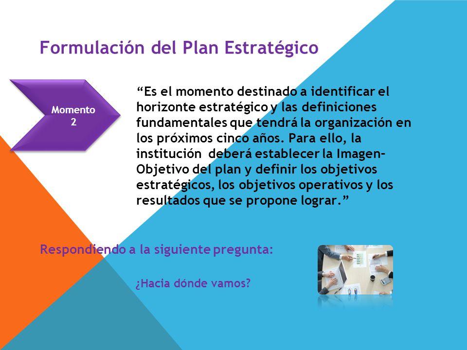 Momento 2 Formulación del Plan Estratégico Es el momento destinado a identificar el horizonte estratégico y las definiciones fundamentales que tendrá