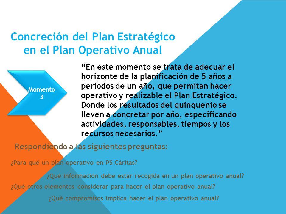 Momento 3 Concreción del Plan Estratégico en el Plan Operativo Anual En este momento se trata de adecuar el horizonte de la planificación de 5 años a