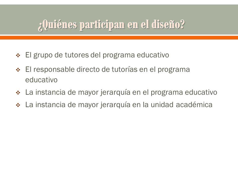 El grupo de tutores del programa educativo El responsable directo de tutorías en el programa educativo La instancia de mayor jerarquía en el programa