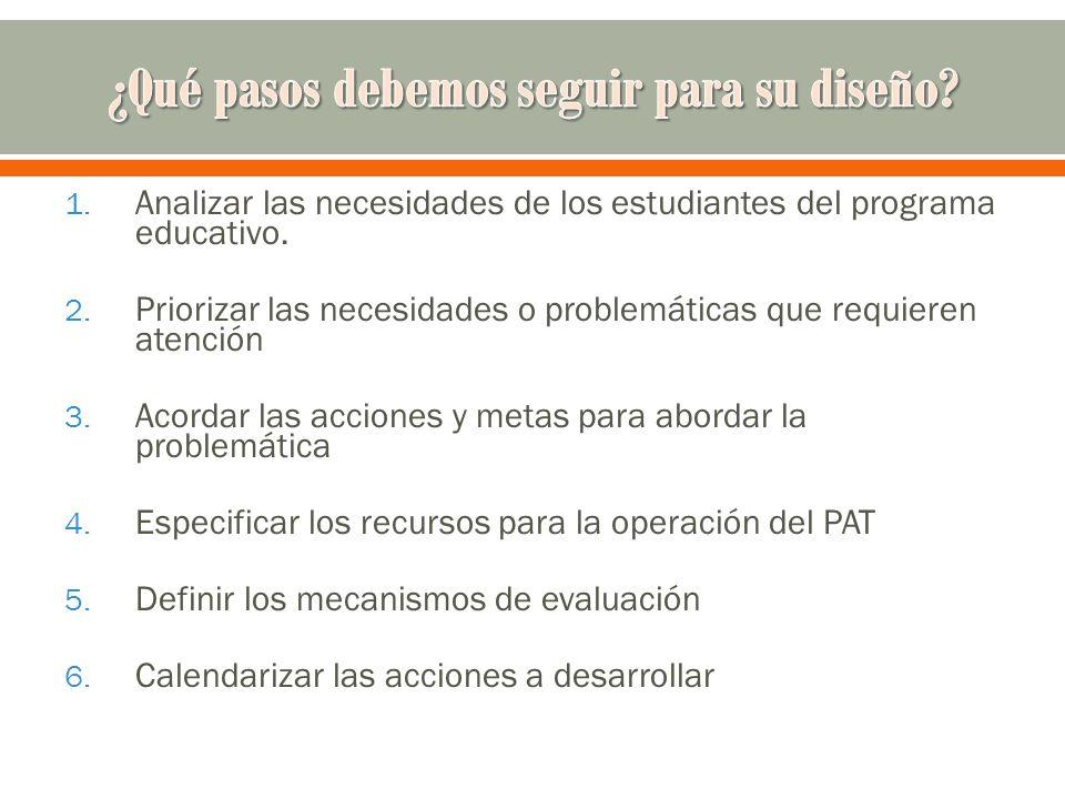 1. Analizar las necesidades de los estudiantes del programa educativo. 2. Priorizar las necesidades o problemáticas que requieren atención 3. Acordar