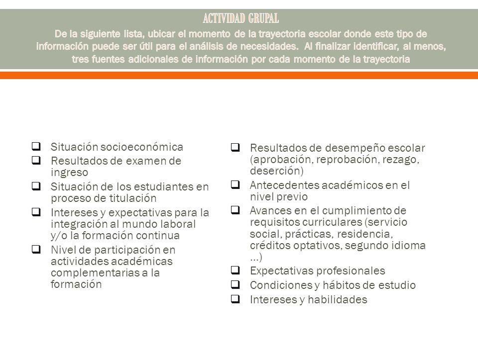 Situación socioeconómica Resultados de examen de ingreso Situación de los estudiantes en proceso de titulación Intereses y expectativas para la integr