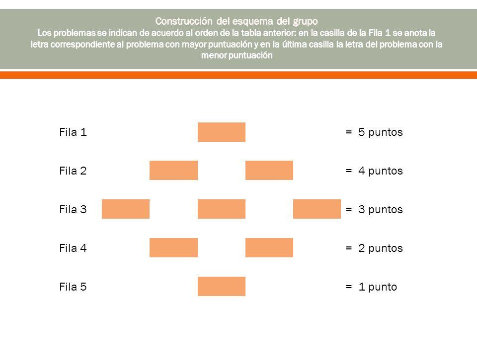 Fila 1= 5 puntos Fila 2= 4 puntos Fila 3= 3 puntos Fila 4= 2 puntos Fila 5= 1 punto