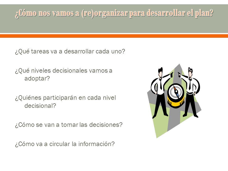 ¿Qué tareas va a desarrollar cada uno? ¿Qué niveles decisionales vamos a adoptar? ¿Quiénes participarán en cada nivel decisional? ¿Cómo se van a tomar