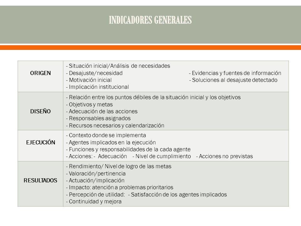 ORIGEN - Situación inicial/Análisis de necesidades - Desajuste/necesidad - Evidencias y fuentes de información - Motivación inicial - Soluciones al desajuste detectado - Implicación institucional DISEÑO - Relación entre los puntos débiles de la situación inicial y los objetivos - Objetivos y metas - Adecuación de las acciones - Responsables asignados - Recursos necesarios y calendarización EJECUCIÓN - Contexto donde se implementa - Agentes implicados en la ejecución - Funciones y responsabilidades de la cada agente - Acciones: - Adecuación - Nivel de cumplimiento - Acciones no previstas RESULTADOS - Rendimiento/ Nivel de logro de las metas - Valoración/pertinencia - Actuación/implicación - Impacto: atención a problemas prioritarios - Percepción de utilidad: - Satisfacción de los agentes implicados - Continuidad y mejora