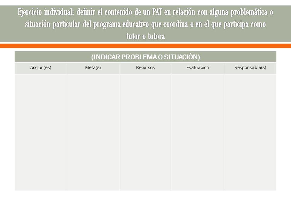 (INDICAR PROBLEMA O SITUACIÓN) Acción(es)Meta(s) RecursosEvaluaciónResponsable(s)