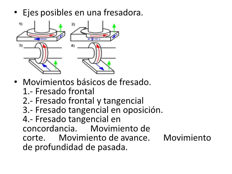Fresadora de cinco ejes. Además del movimiento relativo entre pieza y herramienta en tres ejes, se puede controlar o bien el giro de la pieza sobre do