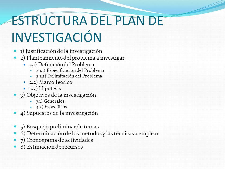 ESTRUCTURA DEL PLAN DE INVESTIGACIÓN 1) Justificación de la investigación 2) Planteamiento del problema a investigar 2.1) Definición del Problema 2.1.