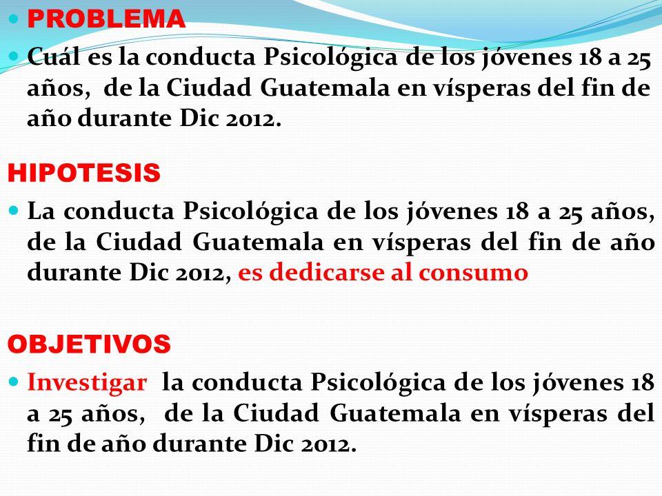 PROBLEMA Cuál es la conducta Psicológica de los jóvenes 18 a 25 años, de la Ciudad Guatemala en vísperas del fin de año durante Dic 2012. OBJETIVOS In