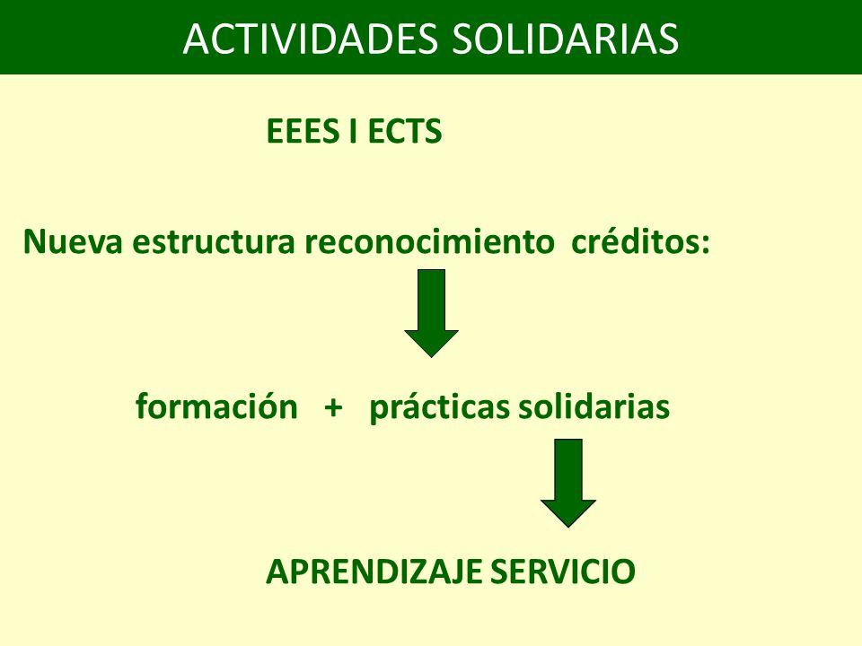 ACTIVIDADES SOLIDARIAS EEES I ECTS Nueva estructura reconocimiento créditos: formación + prácticas solidarias APRENDIZAJE SERVICIO