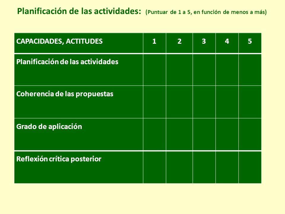 CAPACIDADES, ACTITUDES12345 Planificación de las actividades Coherencia de las propuestas Grado de aplicación Reflexión crítica posterior Planificación de las actividades: (Puntuar de 1 a 5, en función de menos a más)