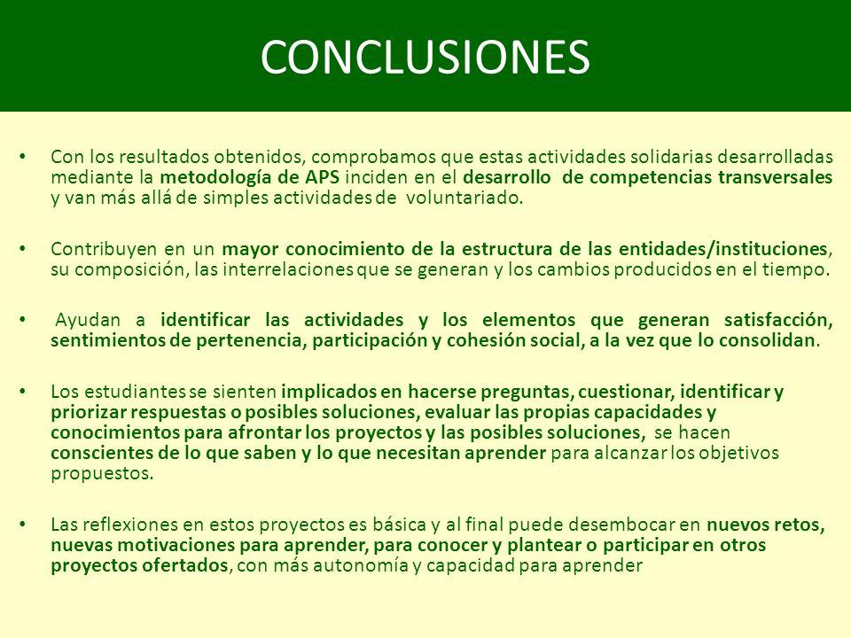 CONCLUSIONES Con los resultados obtenidos, comprobamos que estas actividades solidarias desarrolladas mediante la metodología de APS inciden en el desarrollo de competencias transversales y van más allá de simples actividades de voluntariado.