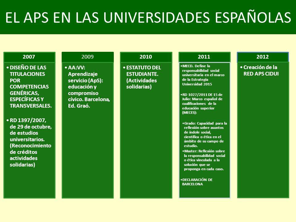 RESULTADOS EVALUACIONES CURSO 2011/2012