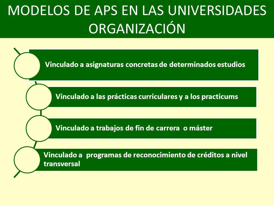 Los resultados obtenidos en relación a las capacidades, actitudes y competencias desarrollas en la planificación de las actividades que desarrollan los estudiantes: