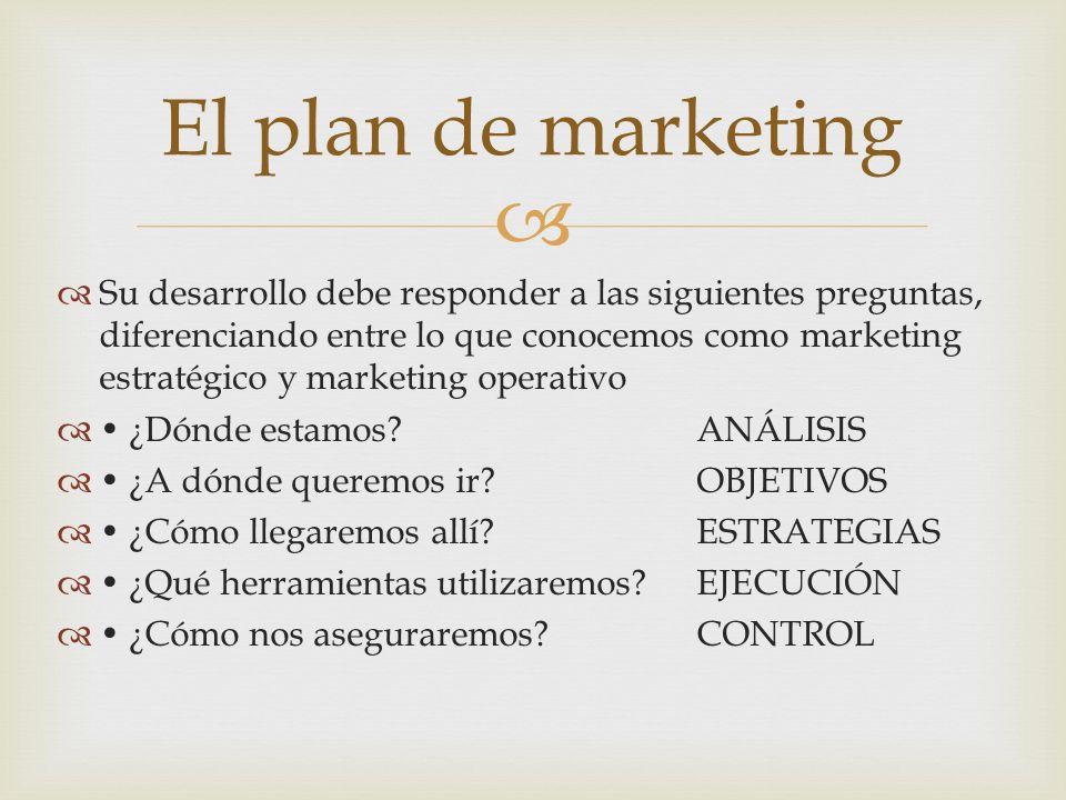 Su desarrollo debe responder a las siguientes preguntas, diferenciando entre lo que conocemos como marketing estratégico y marketing operativo ¿Dónde