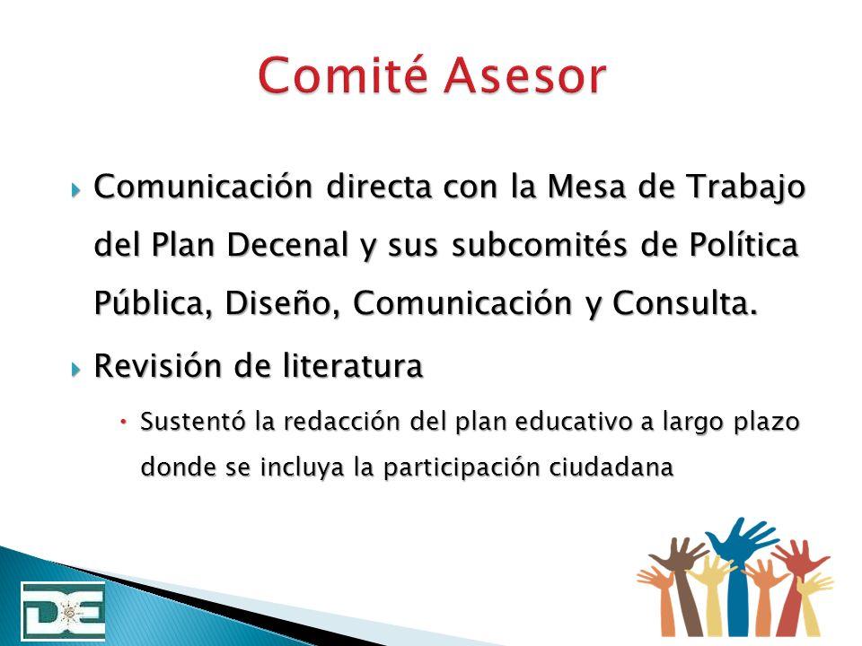 Comunicación directa con la Mesa de Trabajo del Plan Decenal y sus subcomités de Política Pública, Diseño, Comunicación y Consulta. Comunicación direc