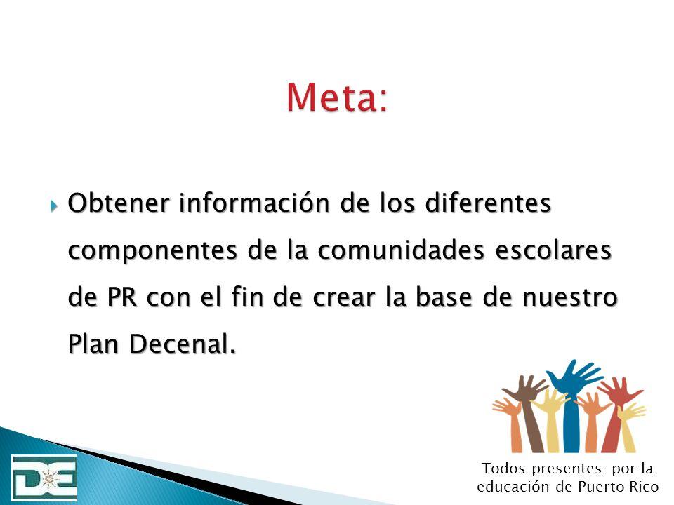 Obtener información de los diferentes componentes de la comunidades escolares de PR con el fin de crear la base de nuestro Plan Decenal. Obtener infor
