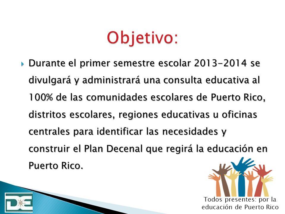 Durante el primer semestre escolar 2013-2014 se divulgará y administrará una consulta educativa al 100% de las comunidades escolares de Puerto Rico, d