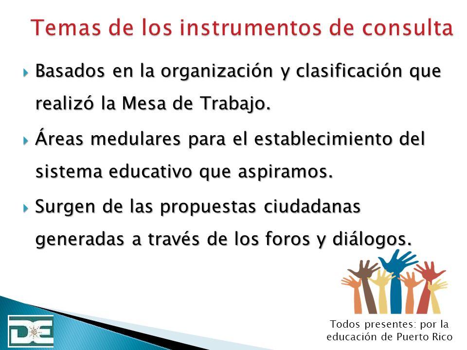 Basados en la organización y clasificación que realizó la Mesa de Trabajo. Basados en la organización y clasificación que realizó la Mesa de Trabajo.