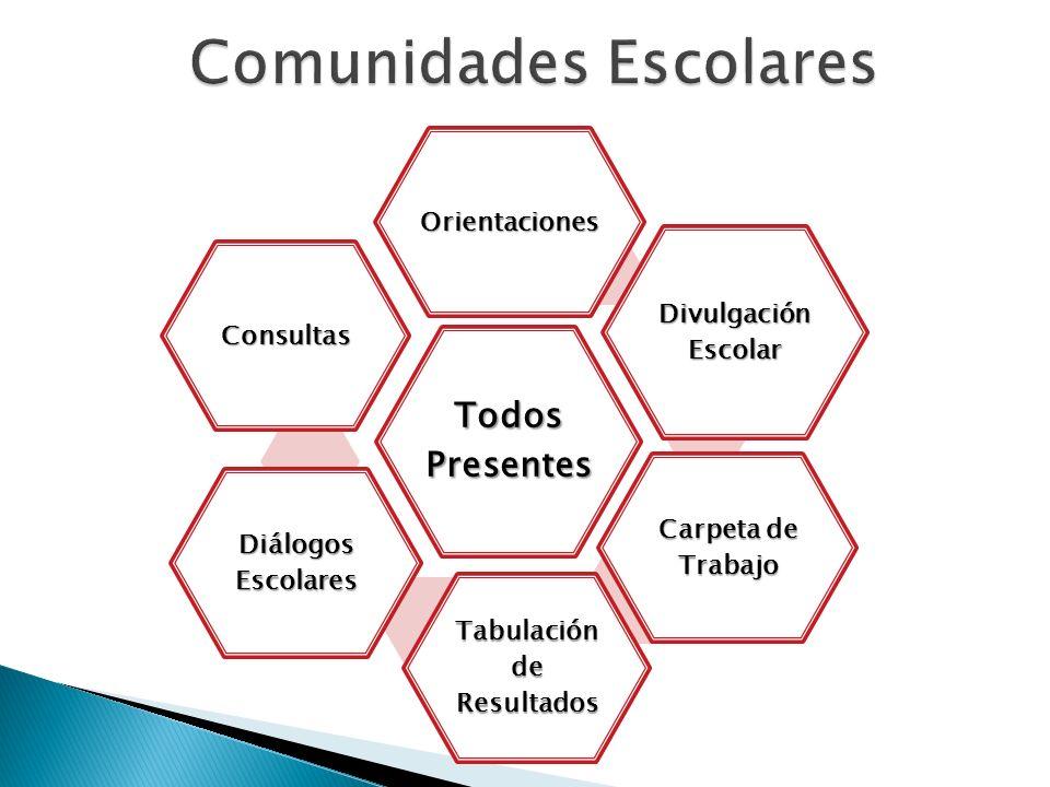 Todos Presentes Orientaciones Divulgación Escolar Carpeta de Trabajo Tabulación de Resultados Diálogos Escolares Consultas