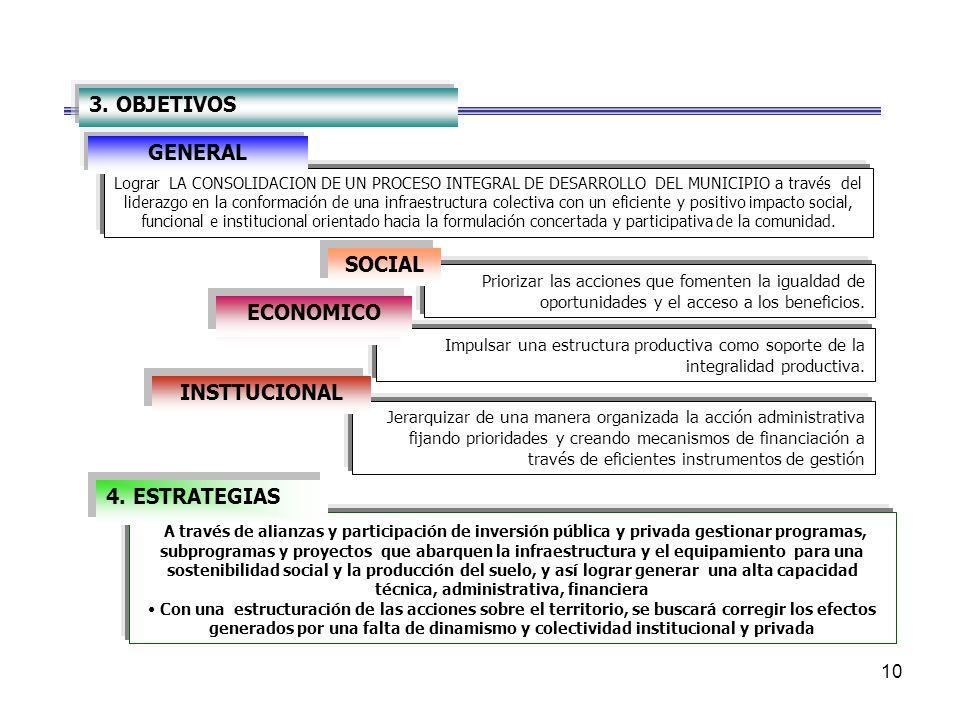 10 Lograr LA CONSOLIDACION DE UN PROCESO INTEGRAL DE DESARROLLO DEL MUNICIPIO a través del liderazgo en la conformación de una infraestructura colectiva con un eficiente y positivo impacto social, funcional e institucional orientado hacia la formulación concertada y participativa de la comunidad.