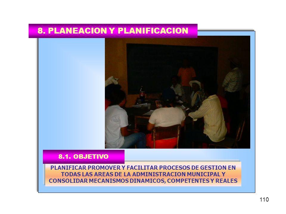 110 PLANIFICAR PROMOVER Y FACILITAR PROCESOS DE GESTION EN TODAS LAS AREAS DE LA ADMINISTRACION MUNICIPAL Y CONSOLIDAR MECANISMOS DINAMICOS, COMPETENTES Y REALES 8.