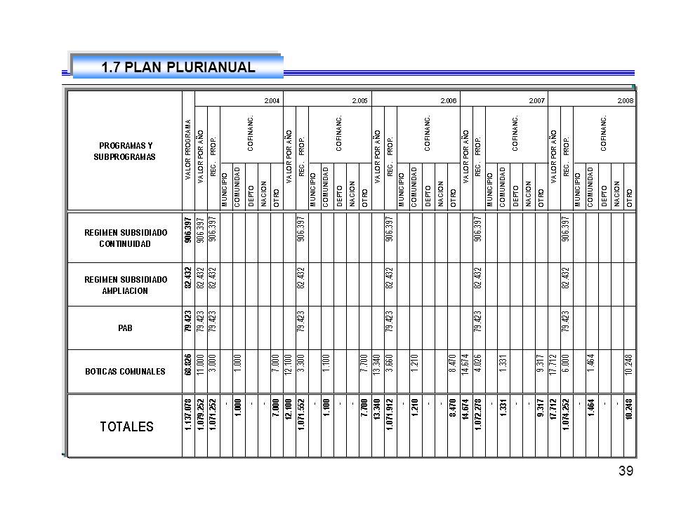 38 SALUD 1.6 PROGRAMAS Y SUBPROGRAMAS