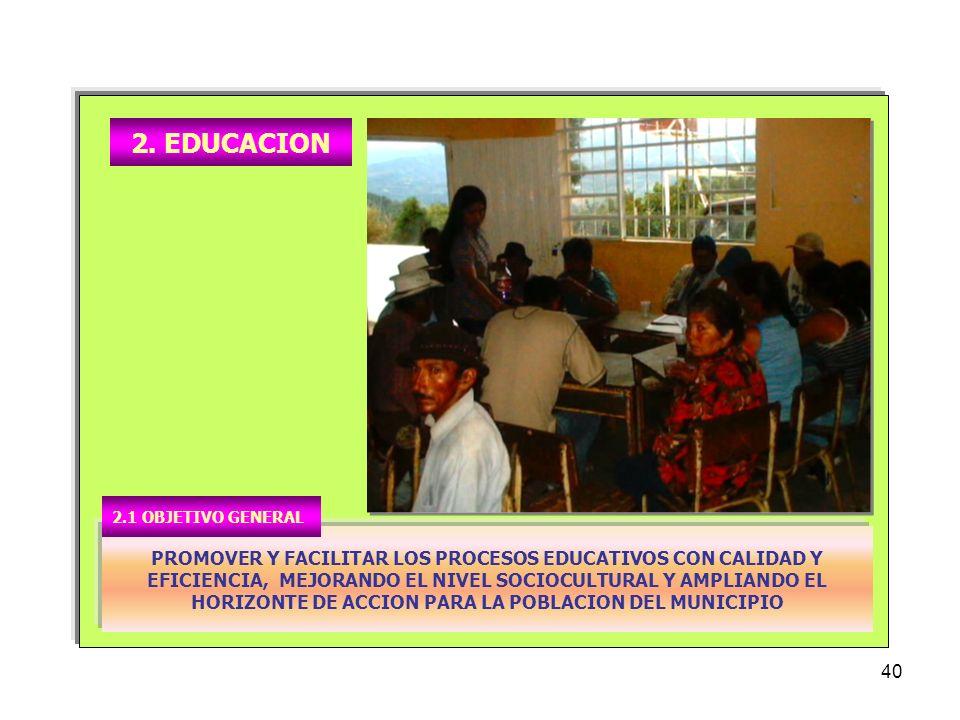 40 PROMOVER Y FACILITAR LOS PROCESOS EDUCATIVOS CON CALIDAD Y EFICIENCIA, MEJORANDO EL NIVEL SOCIOCULTURAL Y AMPLIANDO EL HORIZONTE DE ACCION PARA LA POBLACION DEL MUNICIPIO 2.