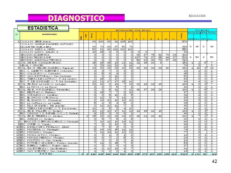 41 EDUCACION INVENTARIO 2.2. DIAGNOSTICO