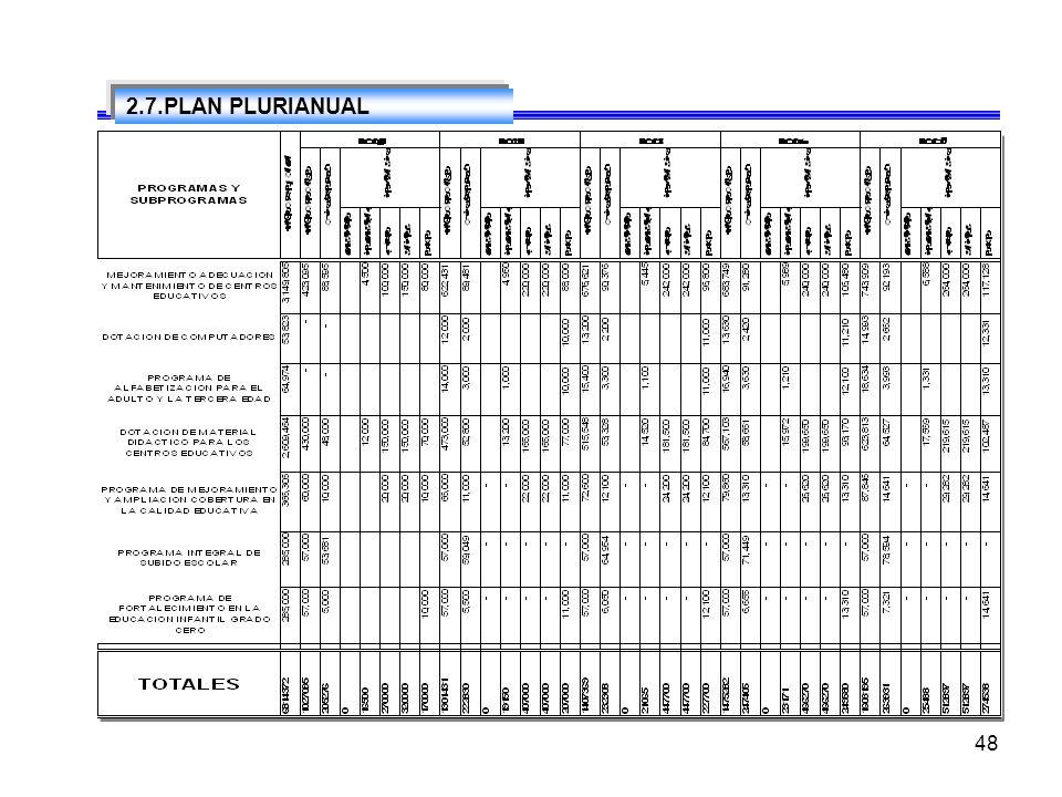 47 2.6 PROGRAMAS Y SUBPROGRAMAS EDUCACION MEJORAMIENTO ADECUACION Y MANTENIMIENTO DE CENTROS EDUCATIVOS MEJORAMIENTO ADECUACION Y MANTENIMIENTO DE CEN