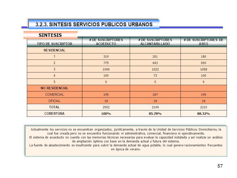 56 ALCANTARILLADO Y BASURAS El 86.2% de la población en el casco urbano, tiene servicio de alcantarillado. Los vertimientos de aguas residuales van en