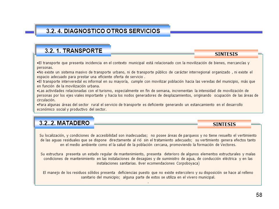 57 3.2.3. SINTESIS SERVICIOS PUBLICOS URBANOS TIPO DE SUSCRIPTOR # DE SUSCRIPTORES ACUEDUCTO # DE SUSCRIPTORES ALCANTARILLADO # DE SUSCRIPTORES DE ASE